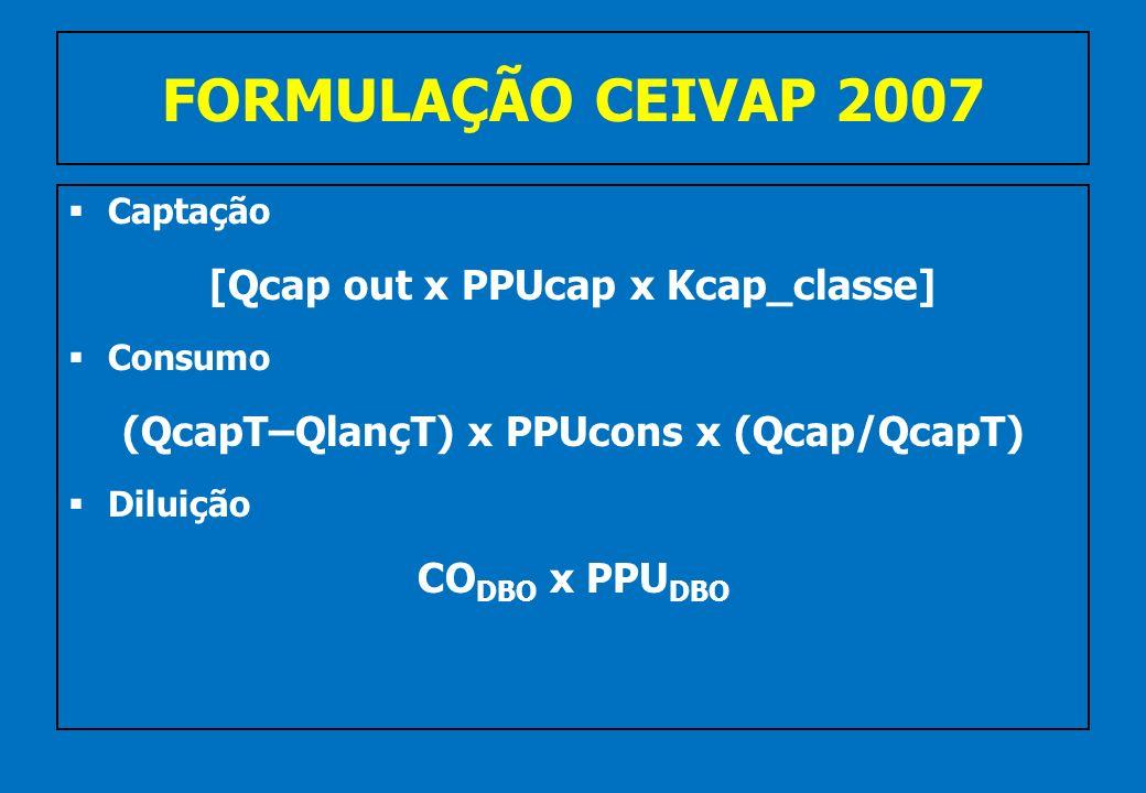 FORMULAÇÃO CEIVAP 2007 [Qcap out x PPUcap x Kcap_classe]